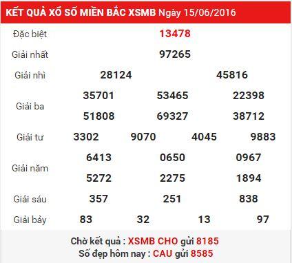kqxsmb-thu4-ngay15