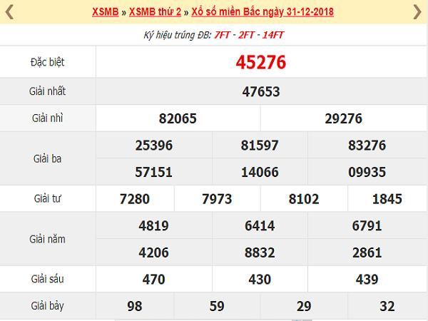 Phân tích kết quả lô tô miền bắc - xsmb thứ 7 ngày 05/01 chính xác