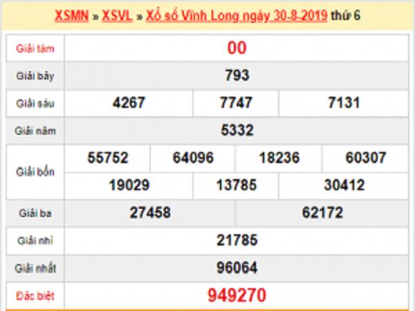 Thống kê KQXSVL ngày 06/09 chuẩn xác từ các chuyên gia