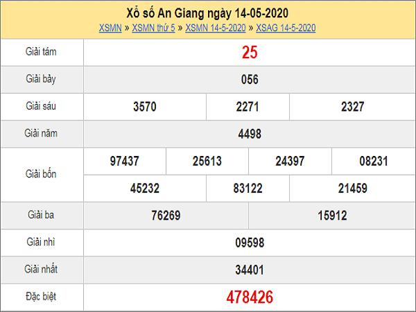 ket-qua-xo-so-an-giang-14-5-2020-min