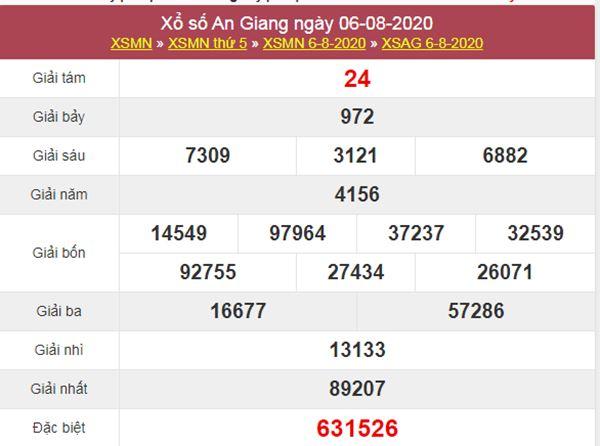 Soi cầu KQXS An Giang 13/8/2020 thứ 5 siêu chuẩn