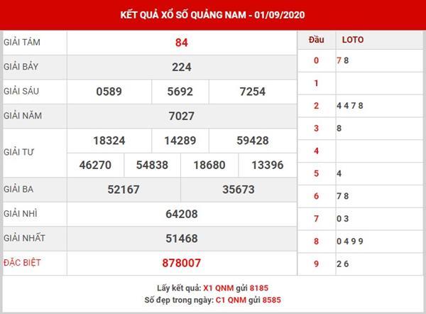 Soi cầu số đẹp sổ xố Quảng Nam thứ 3 ngày 8-9-2020