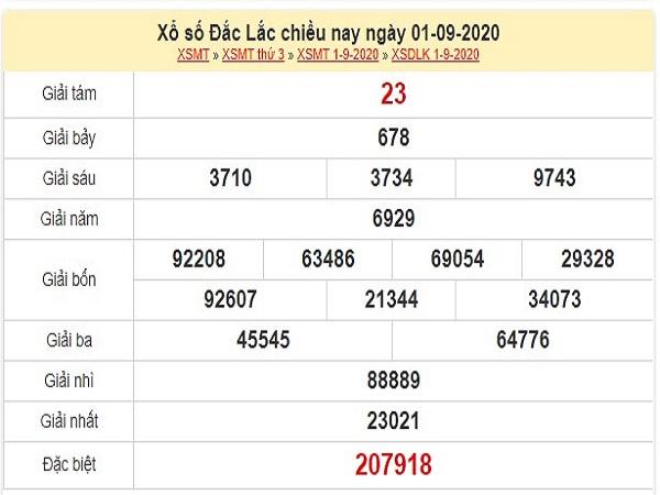 Phân tích XSDLK 8/9/2020