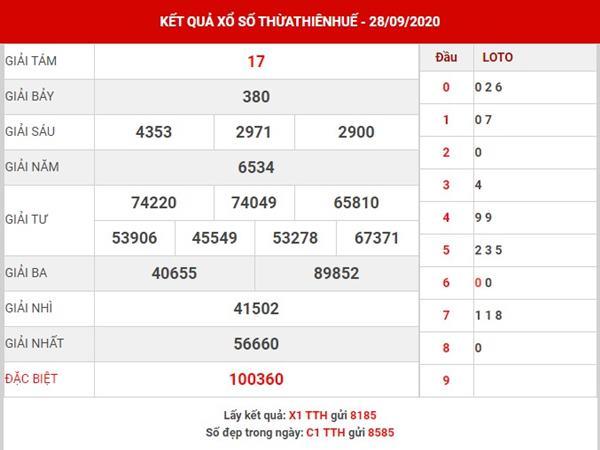 Phân tích xổ số Thừa Thiên Huế thứ 2 ngày 5-10-2020