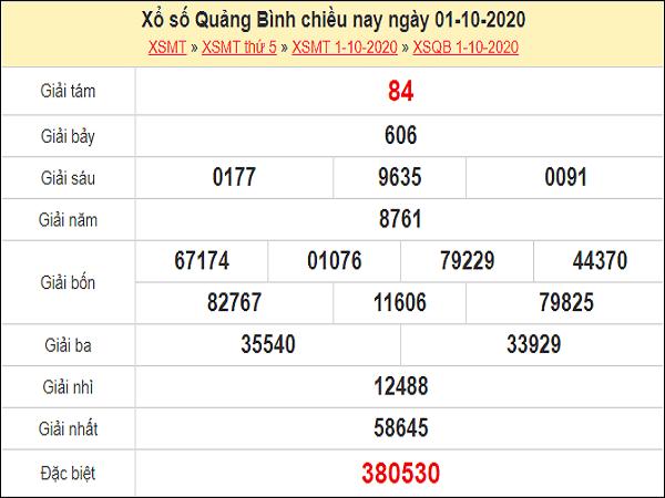 Dự đoán KQXSQB ngày 08/10/2020- xổ số quảng bình cùng chuyên gia