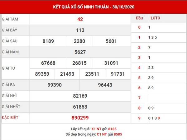 Soi cầu kết quả XS Ninh Thuận thứ 6 ngày 6-11-2020