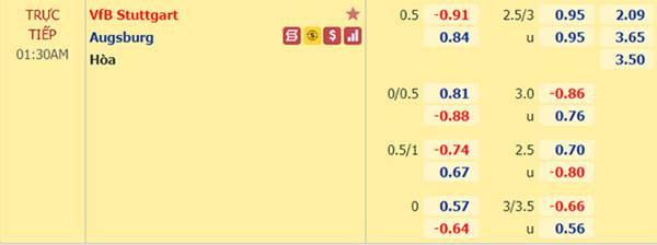 Tỷ lệ kèo giữa Stuttgart vs Augsburg