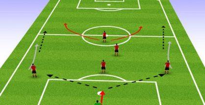 Chiến thuật bóng đá 5 người hiệu quả nhất hiện nay