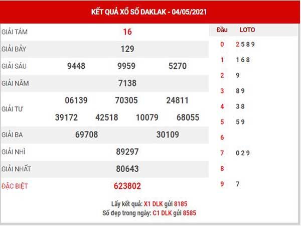 Soi cầu XSDLK ngày 11/5/2021 - Soi cầu đài xổ số Đắk Lắk thứ 3