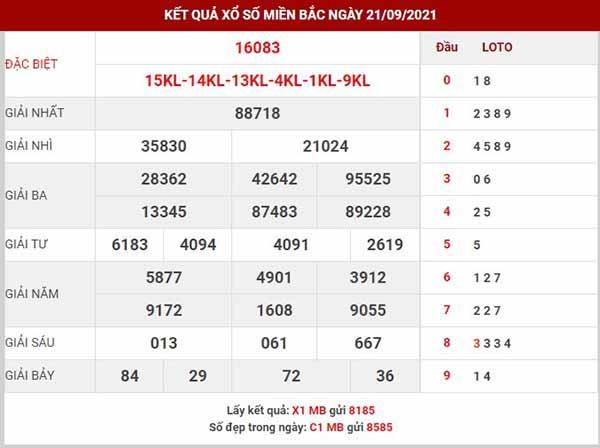 Dự đoán XSMB ngày 22/9/2021 - Dự đoán kết quả xổ số miền bắc ngày 22/9/2021 và dự đoán xổ số Vietlott - Phân tích soi cầu XSMB hôm qua - Thống kê VIP XSMB 22/9/2021