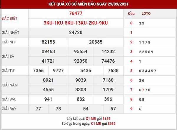 Dự đoán XSMB ngày 30/9/2021 - Dự đoán KQ XS miền Bắc thứ 5